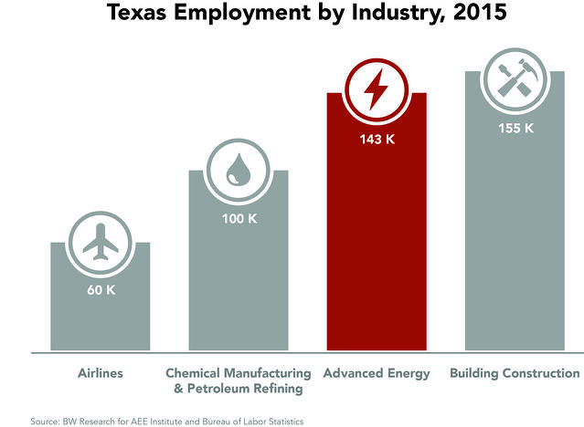 employment-industry-tx.jpg
