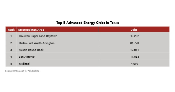top_5_ae_cities_tx.jpg